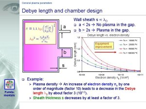 Example: Plasma Physics Fundamentals
